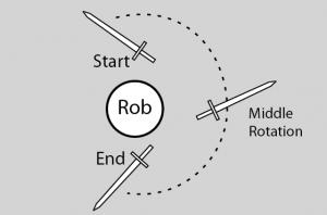 Rotation Solution